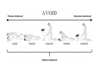 Sex positions that are a no-go
